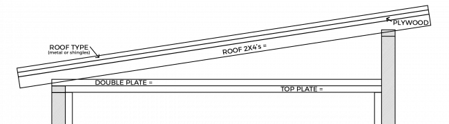 Diagram of a lean-to shed - How to build a lean-to shed