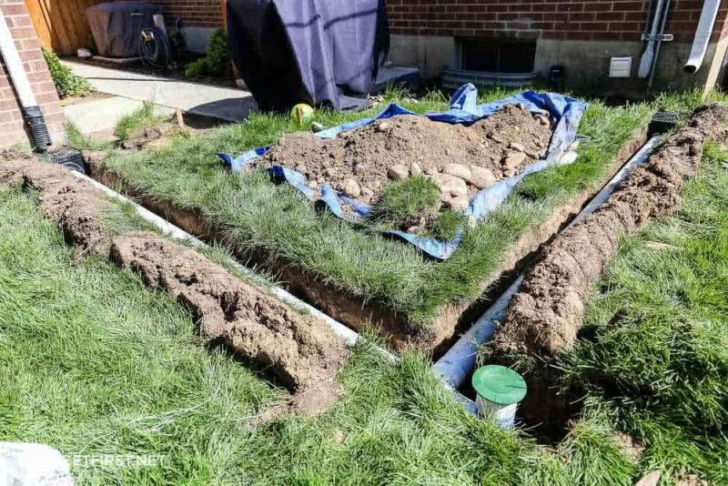 installing underground drainage for a gutter